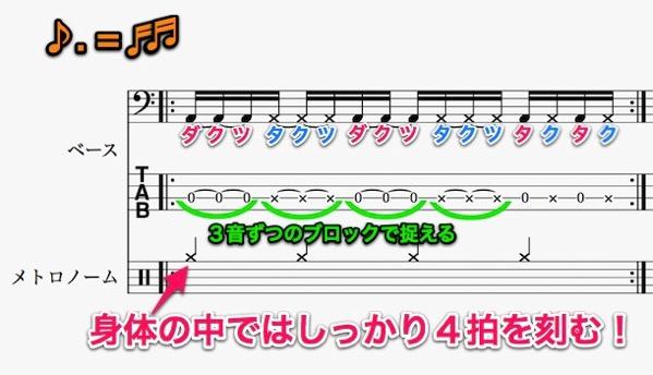 音符を細かく取るための基礎練習