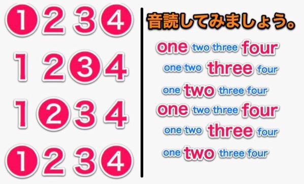 1・4・3・2拍のループ