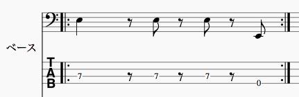 練習フレーズのTAB譜