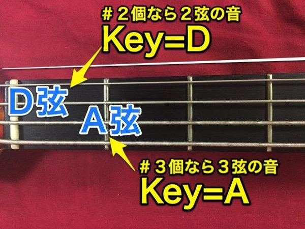 シャープふたつのKeyは2弦の音と同じ