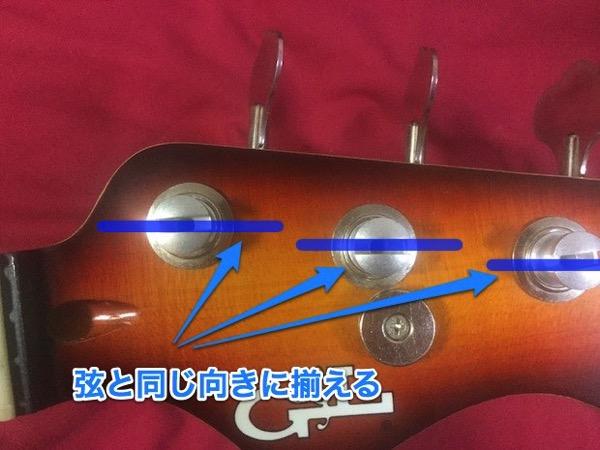 弦と同じ向きに