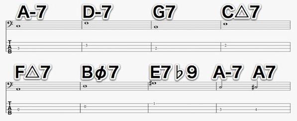 3度音程に着地する演奏