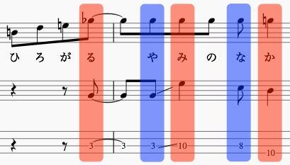 歌詞とベースラインを連動させる例