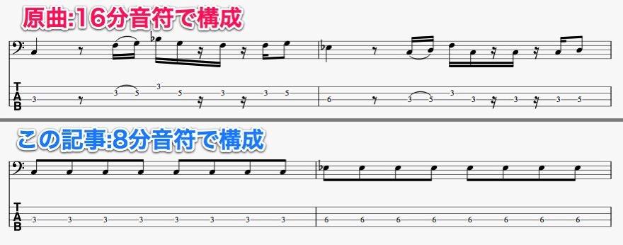 原曲は16分音符、この記事では8分音符