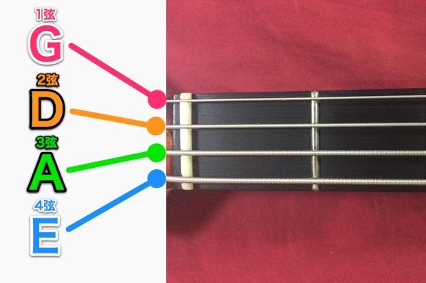 ベースの開放弦の音
