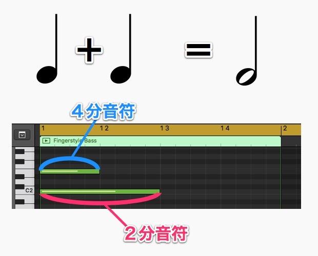 4分音符が2つで2分音符