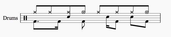 ドラムパターンの例