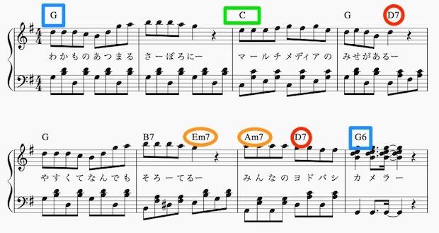 ヨドバシカメラの歌のキーの分析