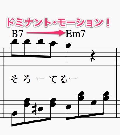 B7→Em7はドミナント・モーション