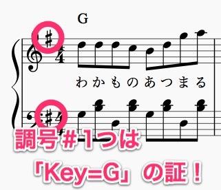 #1つはKey=G