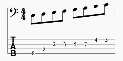 変則的なCメジャースケールのTAB譜