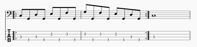裏拍を鍛える練習のTAB譜