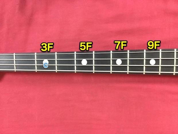 3弦の3フレットに指を置く