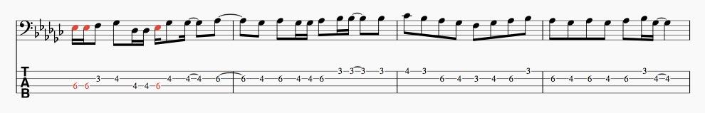 エオリアンスケールで弾くシュガーソング