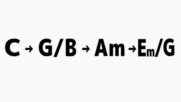 C→G/B→Am→Em/G