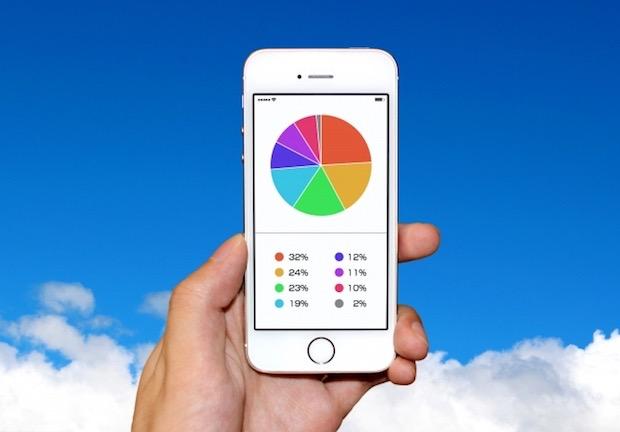 資産運用状況アプリ