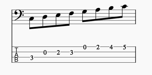 開放弦を混ぜたメジャースケールTAB