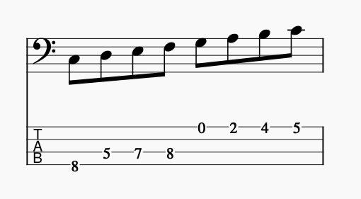 開放弦でポジション移動するメジャースケールTAB