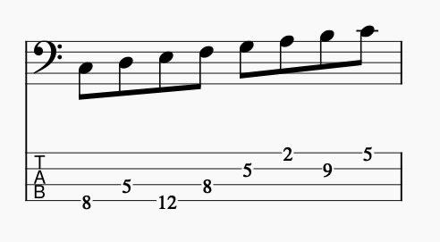 弦を跨ぐメジャースケールTAB