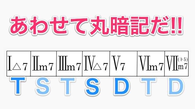 コードの機能TSTSDTD