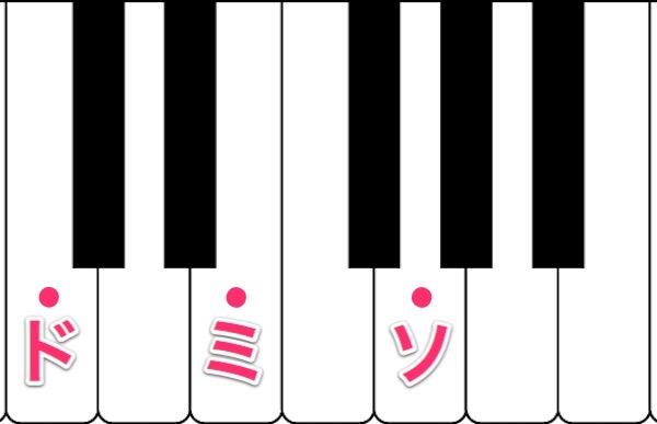 鍵盤のドミソ