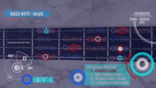 アイアンマン風の演奏中のイメージ