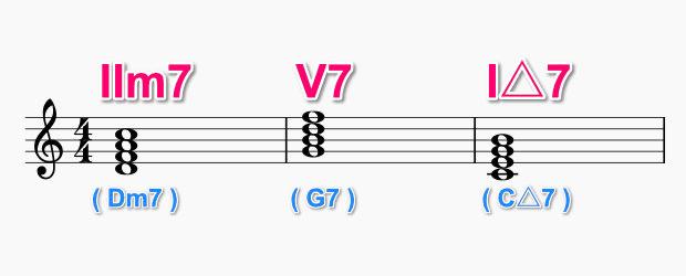 五線譜で見るII-V-I