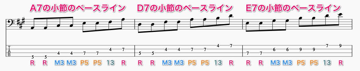 ブルースのベースライン1