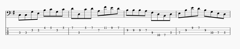 4536コードトーン弾きTAB譜