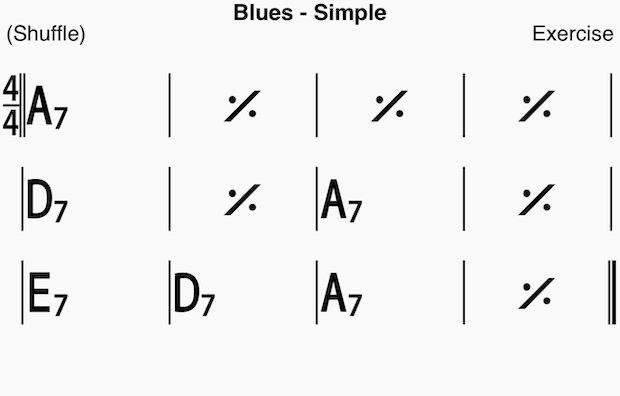 Key=Aのブルース