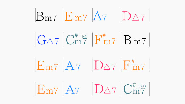 コード譜からキーを割り出す例題カラー
