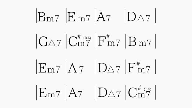 コード譜からキーを割り出す例題