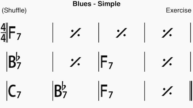ブルースのコード進行