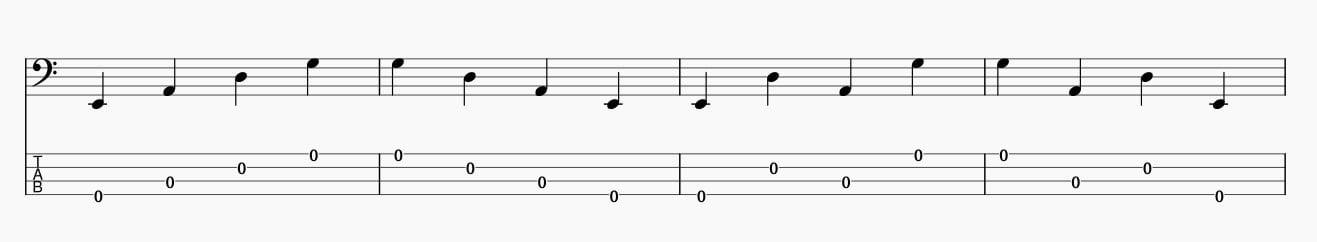 1拍ごとに弦を変えるサムピング基礎練習