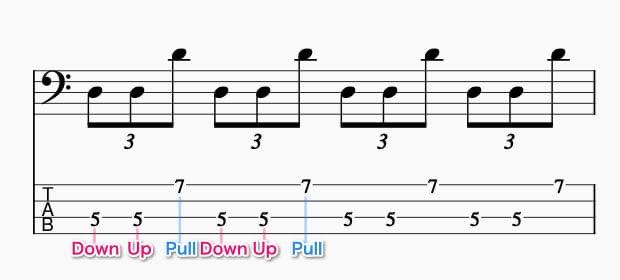 スラップのロータリー奏法の例